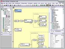 XMLSpy XML Editor- | Công Ty Công Nghệ Trí Vinh